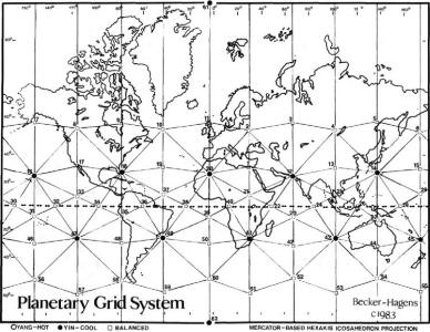 Map grid - the map of the world