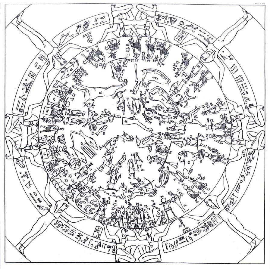 Egipto una colonia atlante for Atlante compass