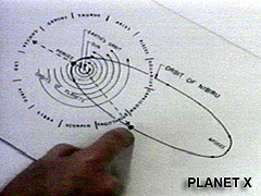Planet X Nibiru Effect on Earth, Changes and Earthquakes