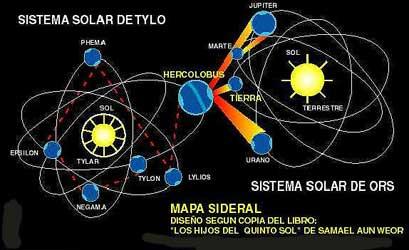 Hercólobus el Planeta X