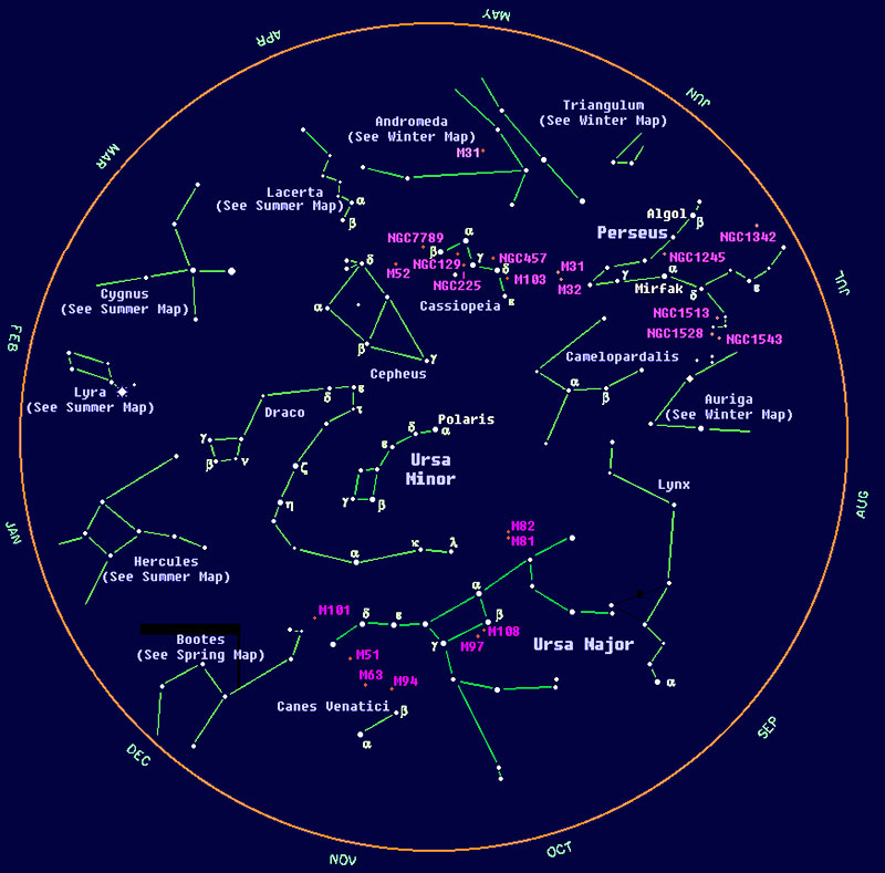 The Gods and their Star Systems