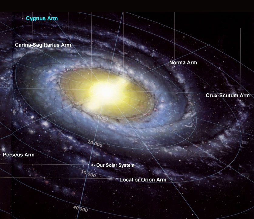 Where Is the Earth in Milky Way Galaxy