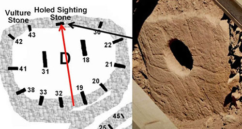 Göbekli Tepe - Who Built It, When, and Why? - A Preview to Genesis of the  Gods