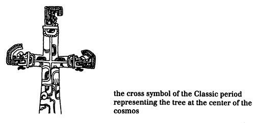 Why do The Maya Believe Christ is The Sun?