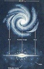 Sobre Profecías Mayas 6