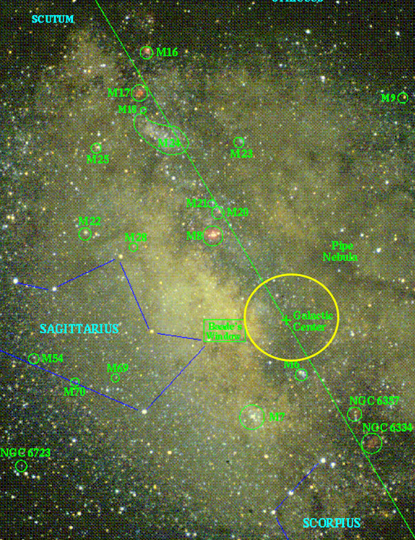 What is the Galactic Alignment in 2012?