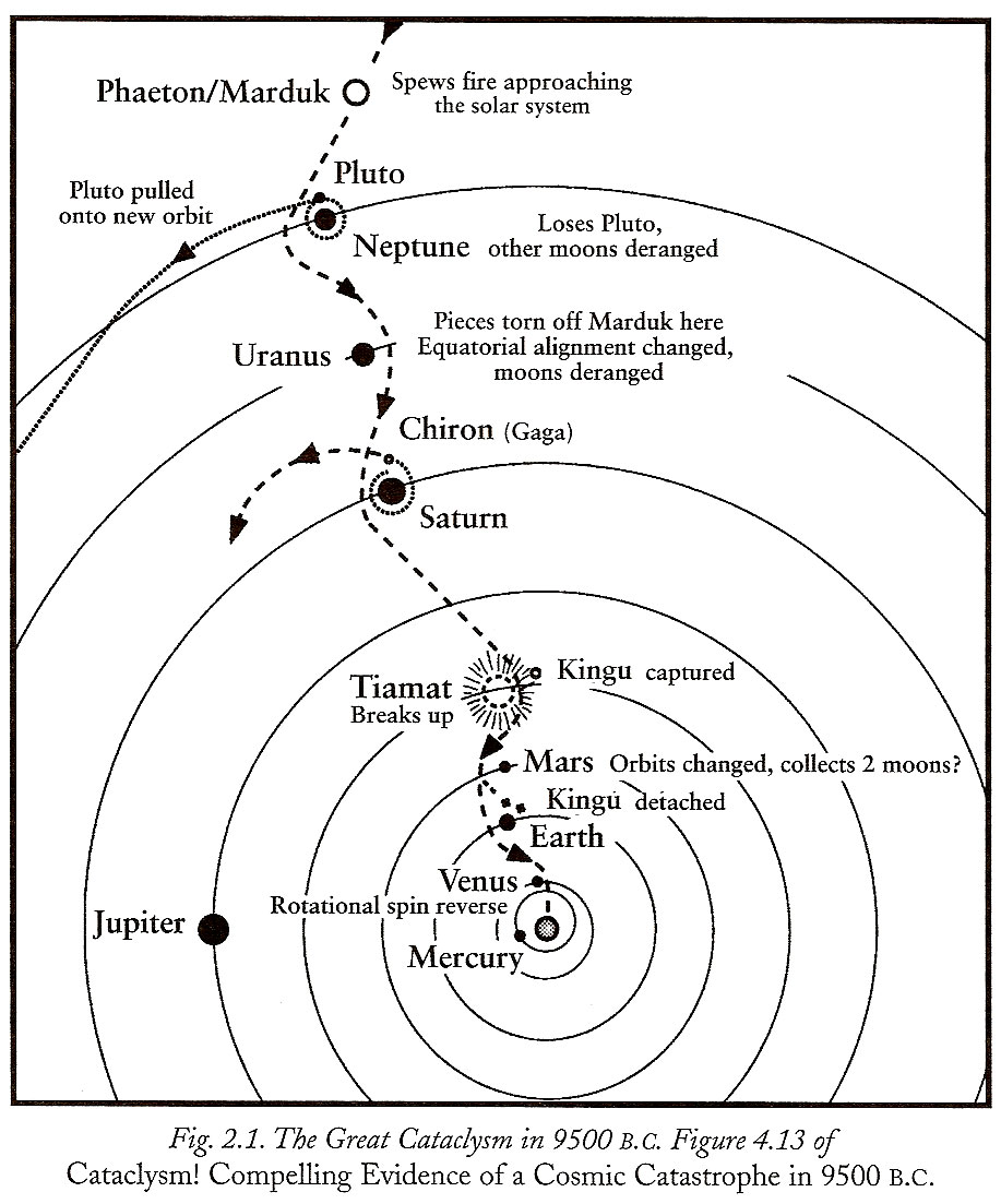 solar system line drawing pics about space