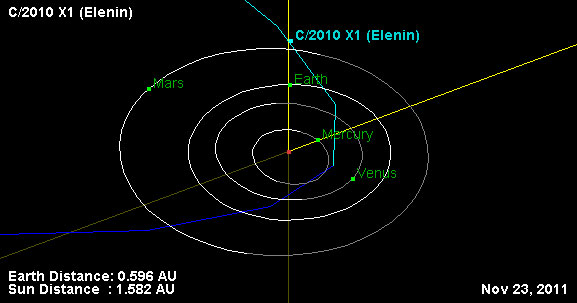 And Asteroid Comet Elenin - Pics about space