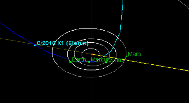 Comet Elenin Poses No Threat to Earth