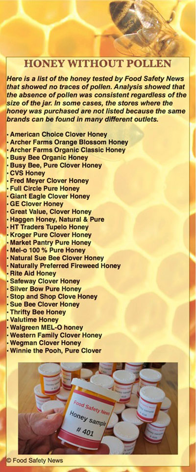 There are Shocking Differences Between Raw Honey and The