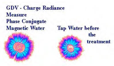 The Imploder - Water Energizer