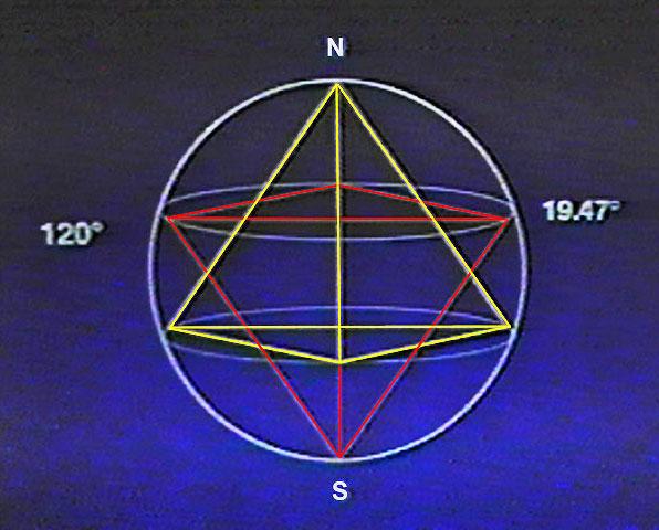 Hyperdimensional Physics