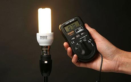 Energy Saving Light Bulbs u0027Contain Cancer Causing Chemicalsu0027