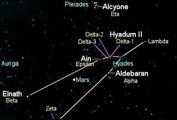 The Aldebaran Mystery…?