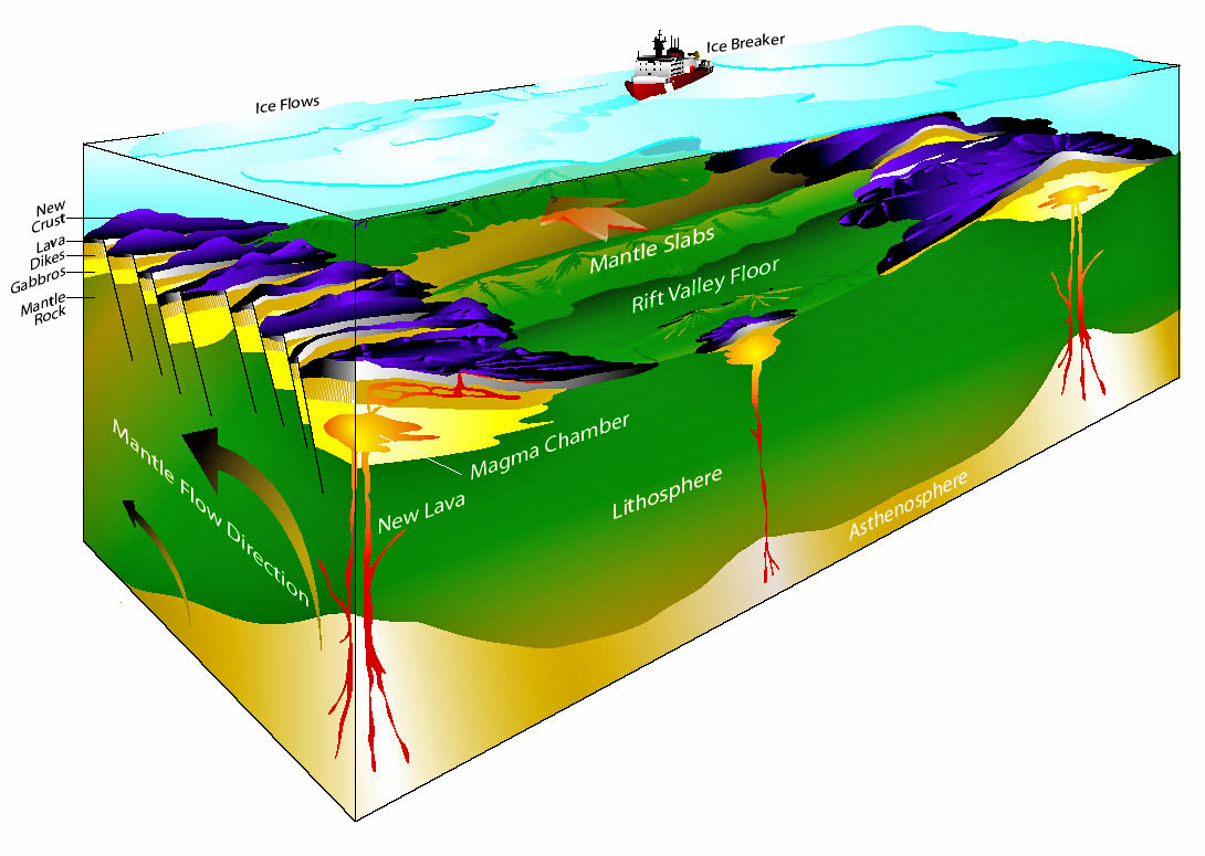 Global Warming Or Simply Massive Under Sea Volcanoes