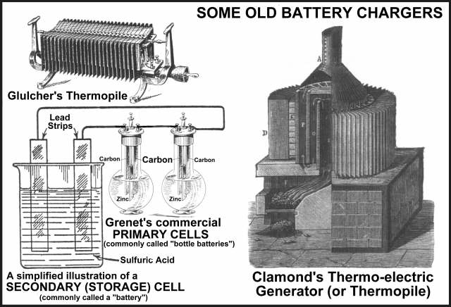 A Short History Of Ancient Electricity