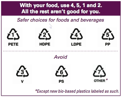 How does bisphenol A affect health?