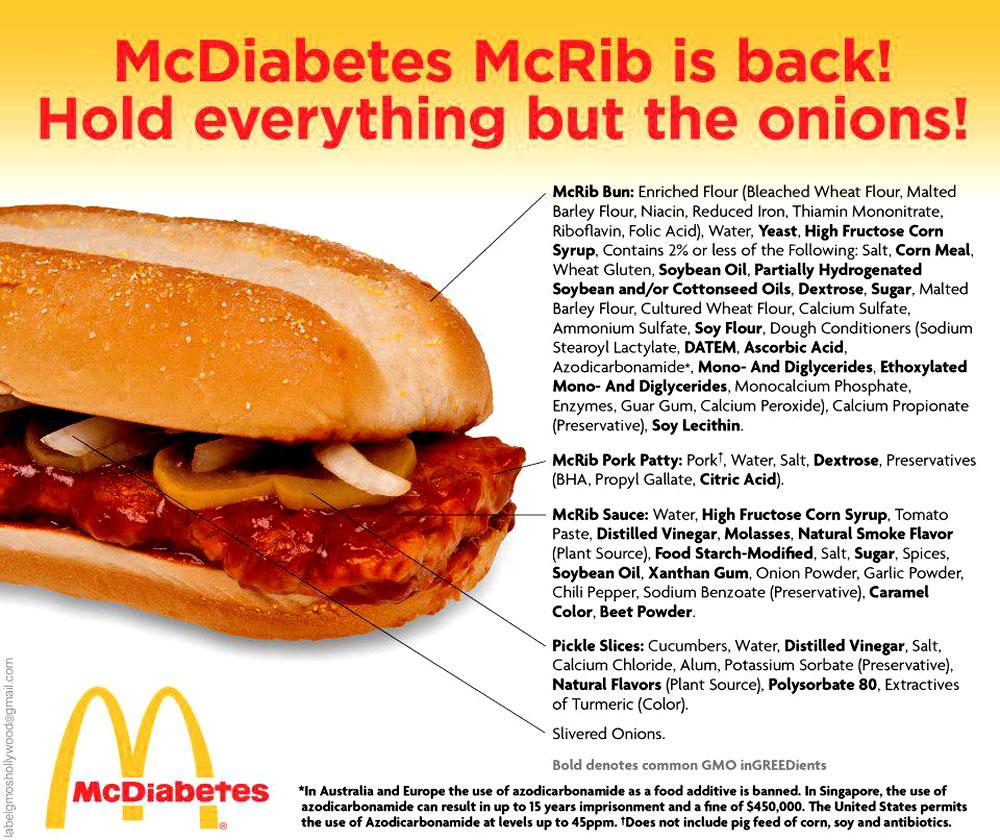 Inside The McDonald's McRib