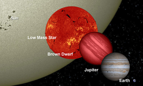 Genes Can Have Up To 80 Percent >> Getting WISE About Nemesis - Companion of Our Sun?