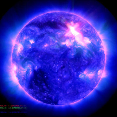 Current Solar Activity Is Only The Beginning of A New Wave ...