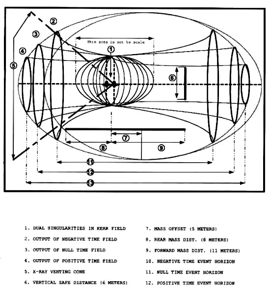 time travel schematics