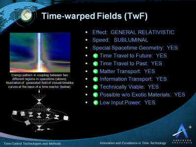 Time Control Technologies And Methods