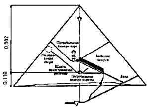 http://www.bibliotecapleyades.net/imagenes_ciencia/wandshorus_book_img_22a.jpg