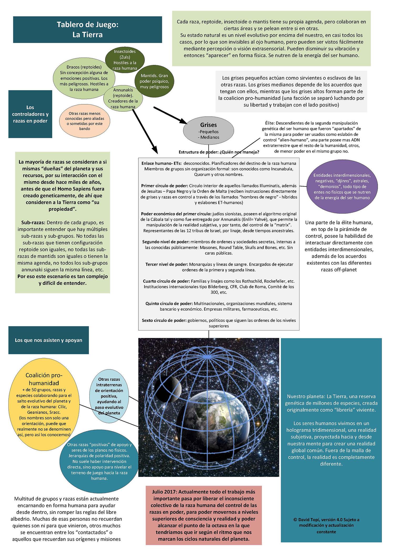 https://www.bibliotecapleyades.net/imagenes_ciencia2/conscioushumanenergy280_01.jpg