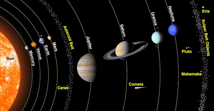 Resultado de imagen de Planeta Maldek