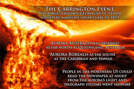Image result for the carrington event