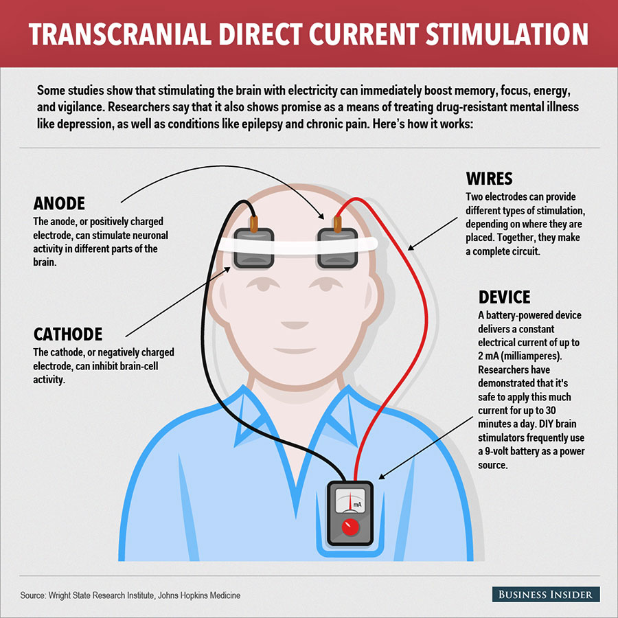 The Transhumanism Trap Why Biohacking Chains