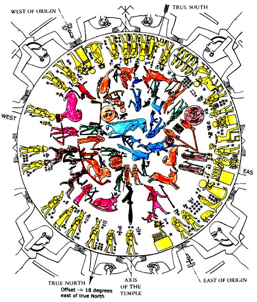 01 Zodiaque Denderah Images