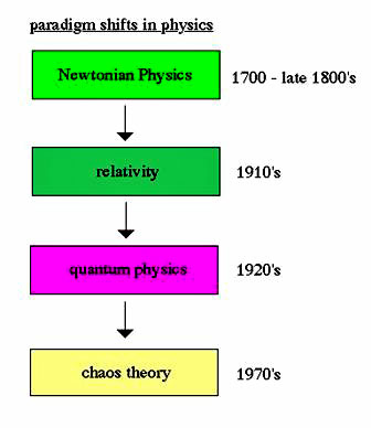 the structure of scientific revolutions by thomas a khun essay The structure of scientific revolutions thomas kuhn gradesaver offers study guides, application and school paper editing services, literature essays, college application essays and writing help.
