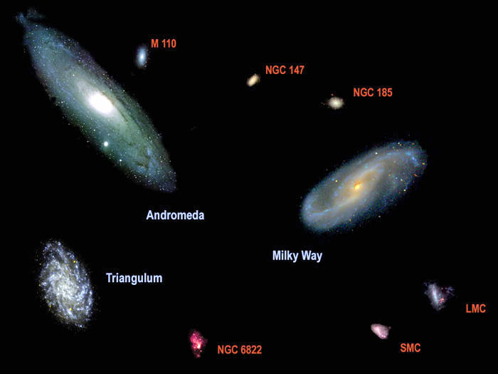 Gallery For > Virgo Supercluster Nasa
