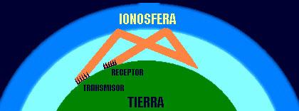 HAITI - Página 4 Noticias11_haarp8