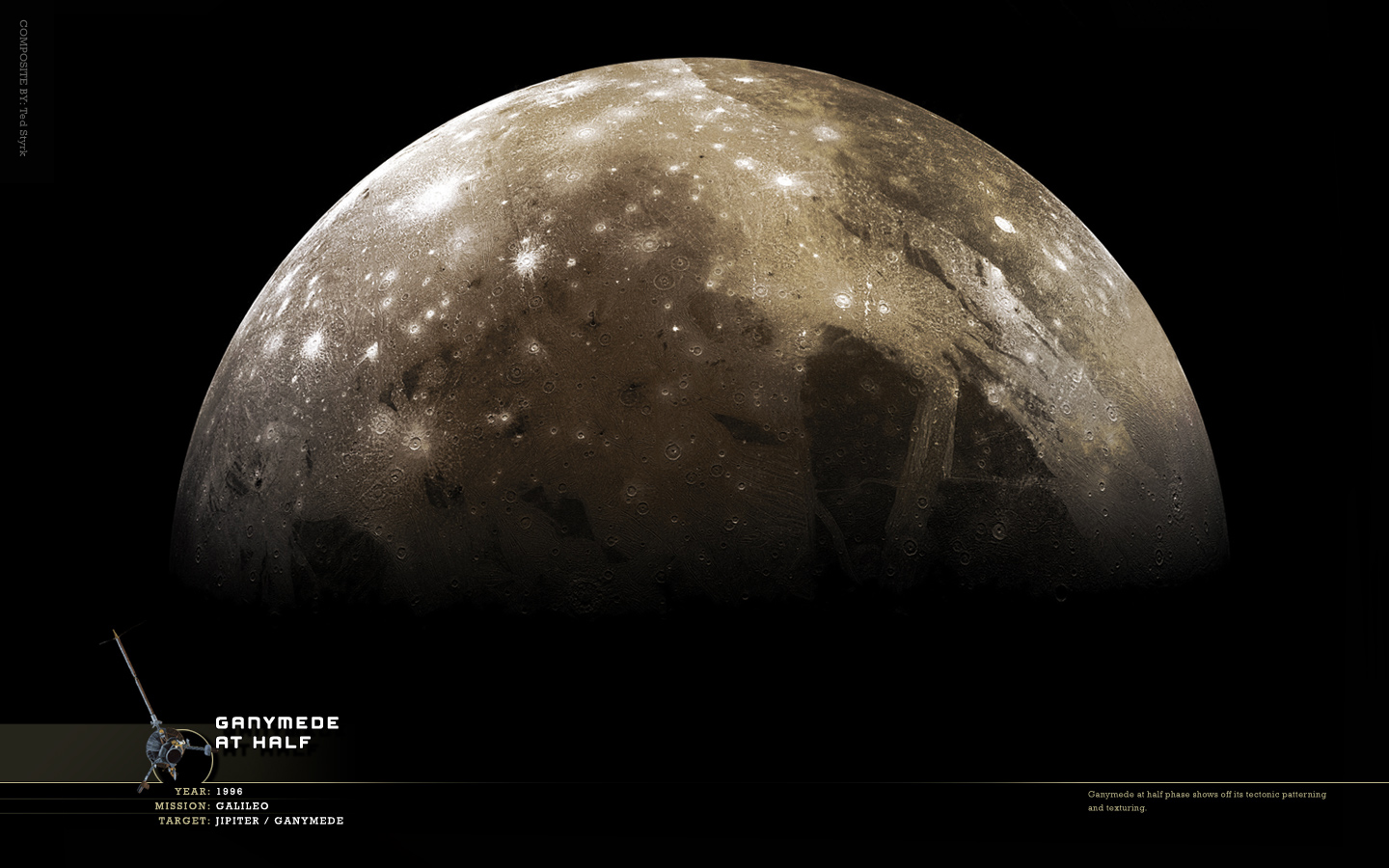 Ganymede Bears Witness - The Third Moon From Jupiter and ...