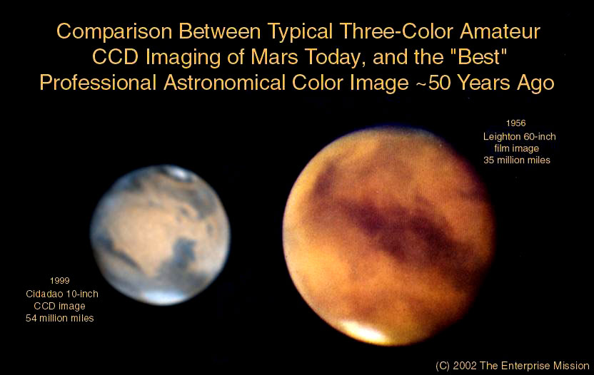 Planet Mars Color - Pics about space