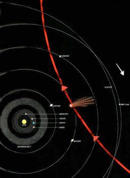 Nibiru / Ajenjo / Hercobulus / Planeta X - Página 2