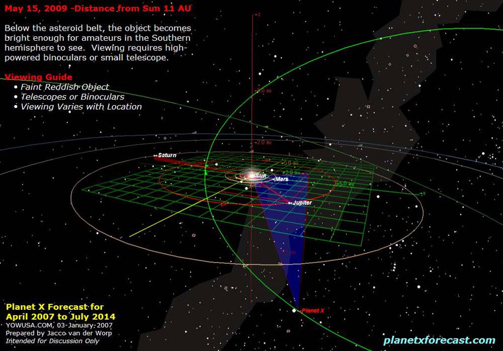 Possible Planet X / Nibiru photo from Australia Hercolobus58_03