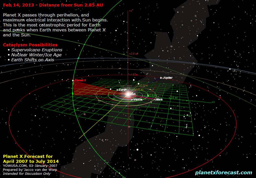 آیا سیاره ub 313  یار   امام موعود است؟
