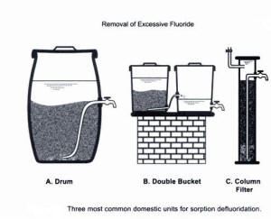 Defluoridation of water using activated alumina in ...