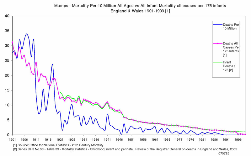 research paper on infant mortalikty Infant mortality topic the neonatal research network has published more than 350 a complete listing of nrn studies and papers is available on the.