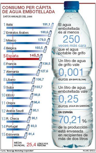 pdf contaminacion de las aguas de bonao