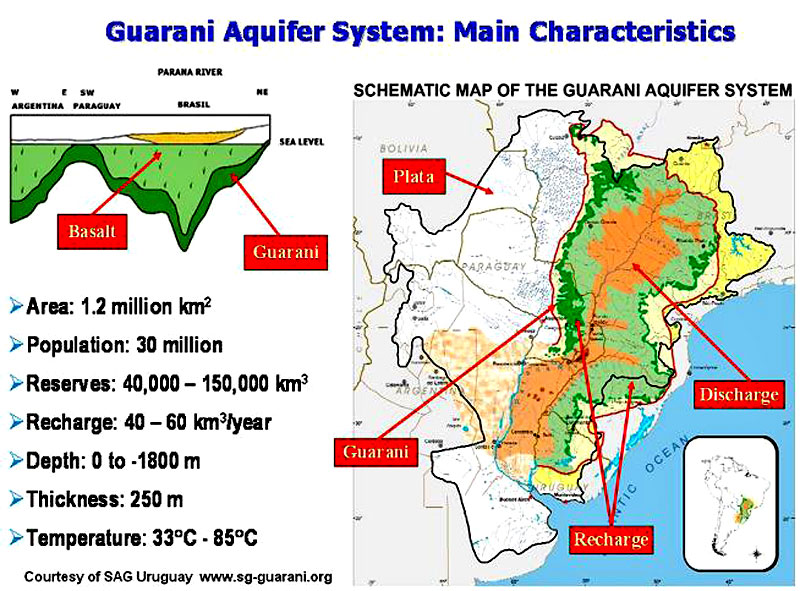 Us seizing vast south american water reserve conspiracists allege stretching beneath argentina brazil paraguay and uruguay south americas guaran aquifer publicscrutiny Images