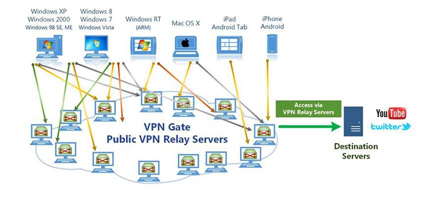 Подробнее о HTTPS и CONNECT proxy серверах
