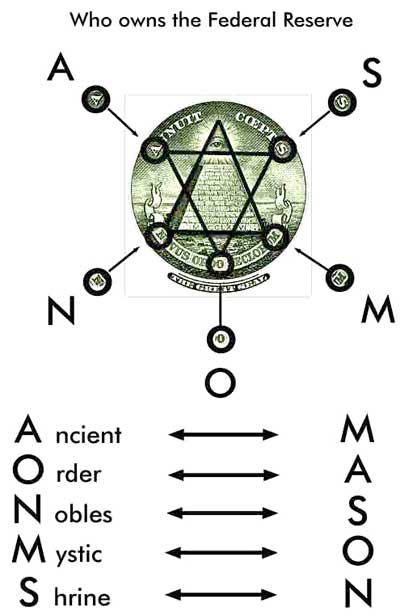 The Alchemical Dollar The Magic And Mystery Of Americas Money