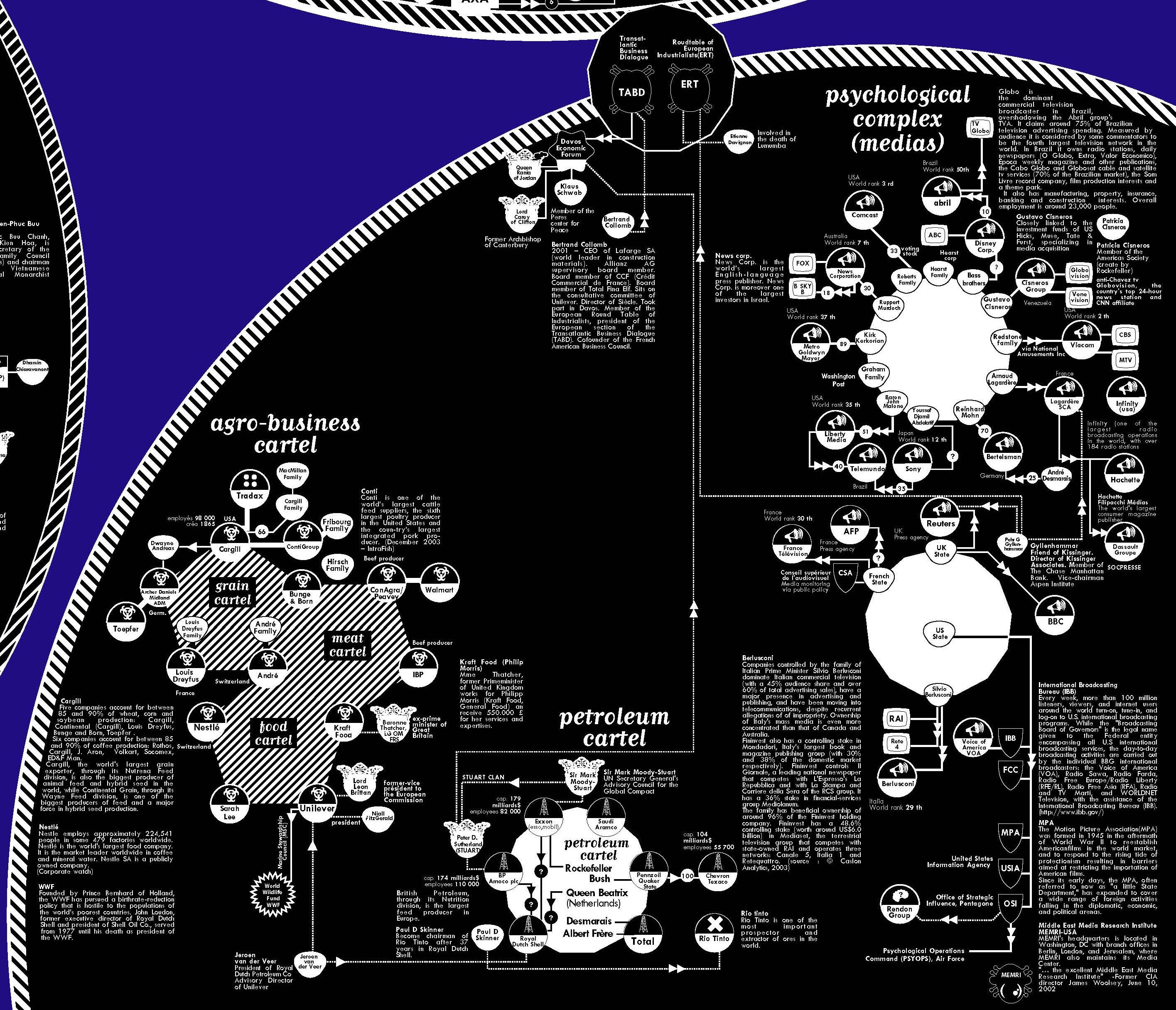 http://www.bibliotecapleyades.net/imagenes_sociopol/nwo65_05.jpg