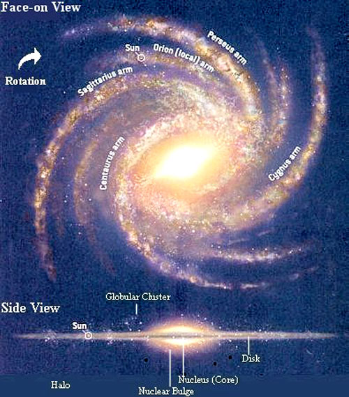 sketch of major components with milky way galaxy - photo #12