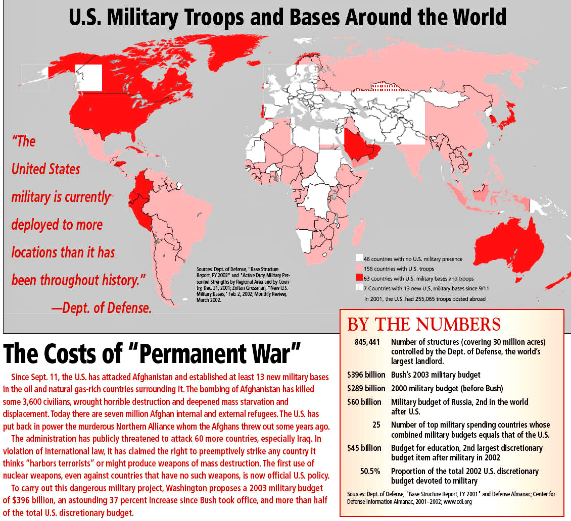 The Worldwide Network Of US Military Bases The Global Deployment - Largest military in the world