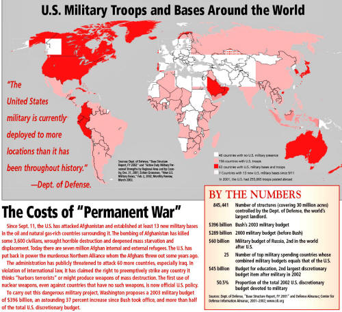 The Worldwide Network Of Us Military Bases